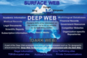 Dark Web, Darknet Markets and Tor Resources
