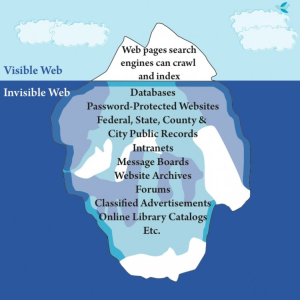 How to Search the Deep Web versus Surface Web