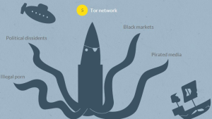 Intelliagg and Darksum Report about the Dark Web