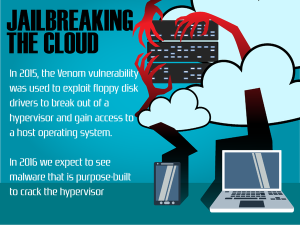Jailbreaking the Cloud – Cybersecurity Risk 2016