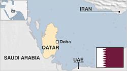 Qatar Expat Jobs - Doha Quick Guide l Jobandwork.asia