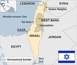 Israel Expat Jobs - Country Quick Information l Jobandwork.asia