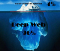 How to Search the Deep Web